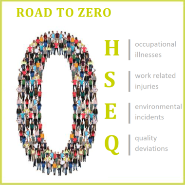 Bilfinger HSEQ Objectives 2020: Road to Zero Accidents