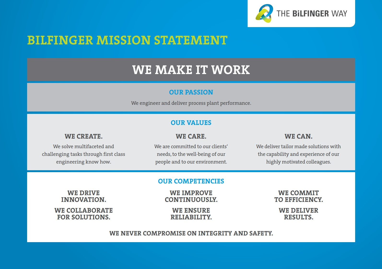 Bilfinger Mission Statement: We create. We care. We can.