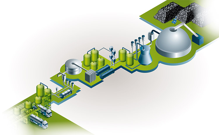 Services for the cement industry - Bilfinger SE